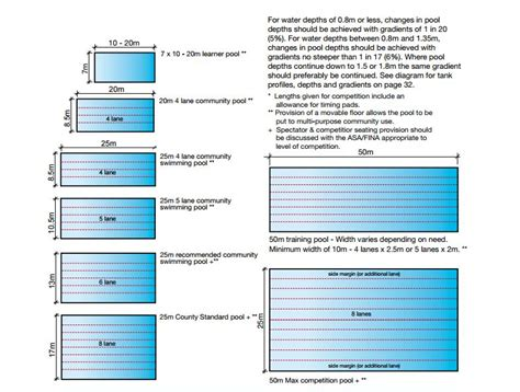 swimming pool dimensions the gallery for gt olympic size swimming pool dimensions