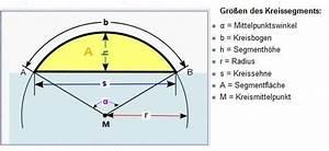 Kreissegment Radius Berechnen : mp forum formelumstellung kreissegment nach alpha matroids matheplanet ~ Themetempest.com Abrechnung