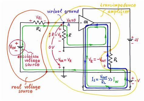How Create Virtual Ground