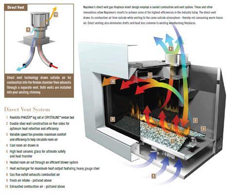 propane fireplace insert  blower  images propane