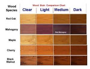 wood stain wood stain colors and stains on
