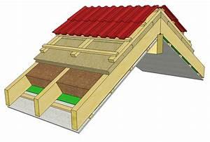 Zwischensparrendämmung Ohne Dampfbremse : dach neubau ~ Lizthompson.info Haus und Dekorationen