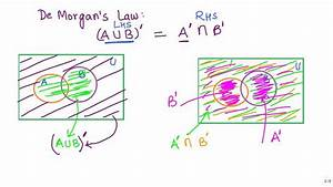Sets 17 Visualising De Morgans Law 1 Using Venn Diagrams