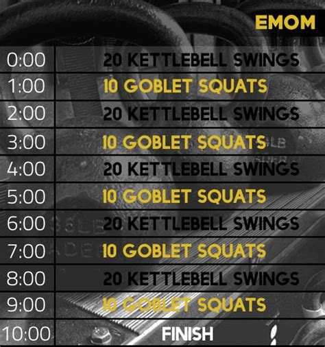 emom kettlebell workout squat goblet swing sets juanlugofitness