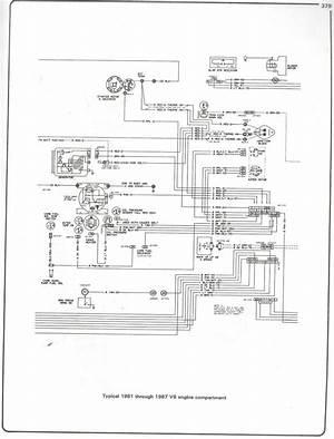 1982 Chevy C20 Fuse Box Diagram 3528 Archivolepe Es