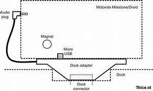 Ipod Dock Adapter For Motorola Droid  Milestone