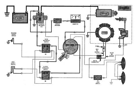 Mtd Riding Mower Parts Diagram Automotive