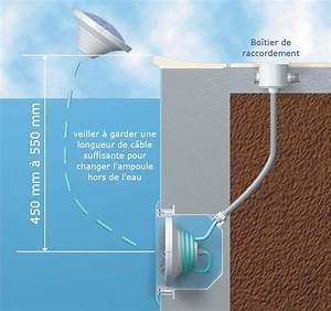 Projecteur De Piscine : remplacer une ampoule info piscine et spa ~ Premium-room.com Idées de Décoration