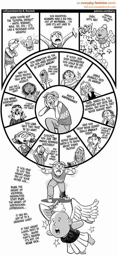 Defaults Privilege Feminism Privileged Cartoon Deutsch Everyday