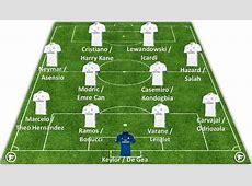 ¿Cuál podría ser el once tipo del Real Madrid 20182019?