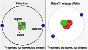 Diagram An Atom Element Diagram Molecules Elsavadorla