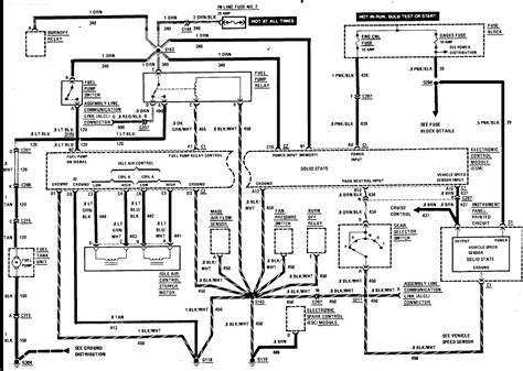 85 Chevy Fuel System Diagram by Tough Question This Time 88 Camaro Sport 2 8 Liter Fuel