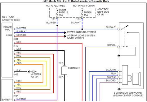 1997 Mazda Protege Radio Wiring Diagram by Up 2003 Mazda Stereo Wiring 28 Images 1999 Mazda