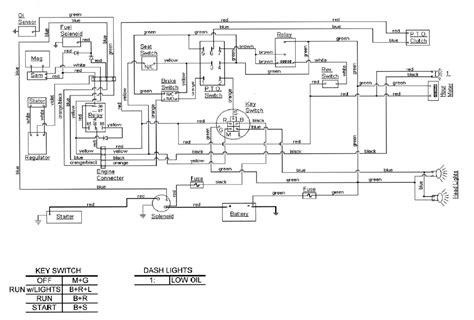 Cub Cadet 782 Schematic by Images For Cub Cadet Tractor Parts Diagram Anything