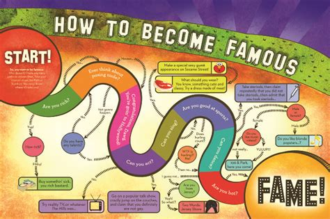 How To Become Famous  Em Roper. Create Ecommerce Website For Free. Private Colleges In California. Web Design Practice Projects. Cloud Computing Overview Business Cards Black. Best Interest Rate For Savings Accounts. Early Childhood Education Online. Fiat Dealers In Arizona Back Up Outlook Email. Traveling In South Africa Lasic Surgery Cost