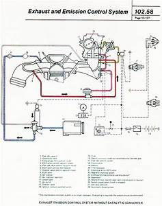 Emission System Diagrams