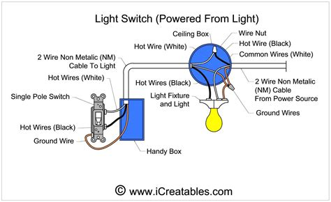 single switch wiring and learn how to replace a light switch