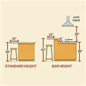 Breakfast Bar Countertop Height Bar Top Overhang
