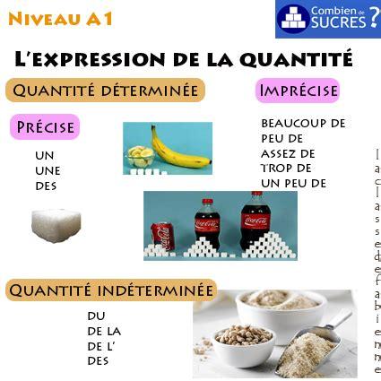 lecon de cuisine l expression de la quantité le coin de français