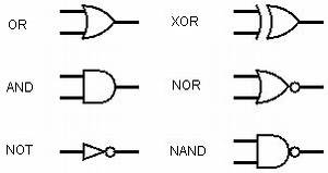 Logic Diagram Gates : computer science ~ A.2002-acura-tl-radio.info Haus und Dekorationen