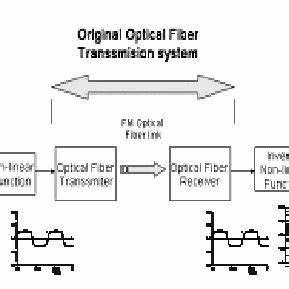 Fiber Wiring Diagram