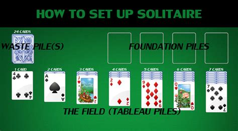 how to play solitaire the card setup options in the embed menu download lengkap