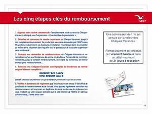 Delai De Remboursement Prime Conversion : a2 cheque vacances instants t2014 rhonetourisme ~ Maxctalentgroup.com Avis de Voitures