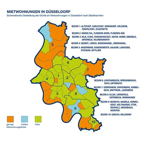 Wohnung Mieten Oldenburg Nord by Wohnung Mieten D 252 Sseldorf Immobilienscout24