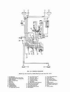 1948 cj2a wiring diagram get free image about wiring diagram With wiring harness wiring diagram wiring moreover cj2a wiring diagram 12