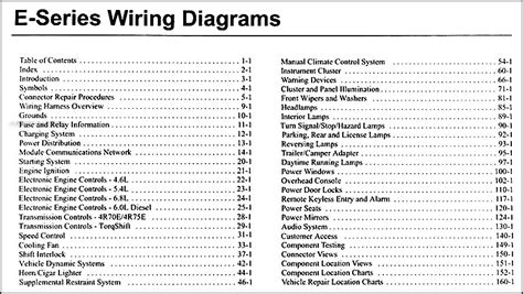 Ford Econoline Van Club Wagon Wiring Diagram Manual