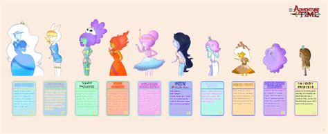 Adventure Time Experience Images Adventure Time Princesses
