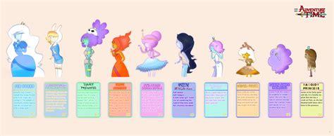 Adventure Time Princesses Measures By Ven-mzr