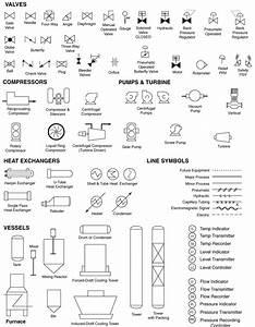 Schematic Drawing Symbols Schematic