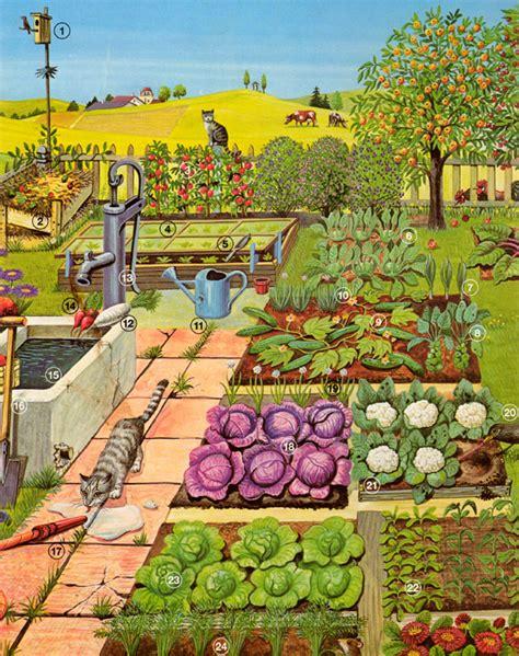 Der Garten Unterrichtsmaterial by Biologie Gem 252 Segarten 01a Lernen 252 Ben
