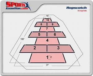 Hopscotch Court  U2013 Simple  Traditional Or Standard  Layout