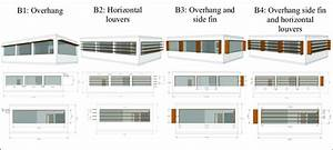 Different Types Of Window Shading Device For Residential Housing