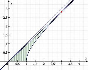 Definitionsbereich Berechnen : fl cheninhalt fl cheninhalt der grau gekennzeichneten ~ Themetempest.com Abrechnung