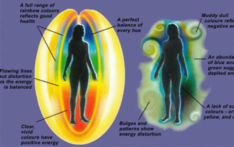 colors of aura how to develop the ability to see and read the aura