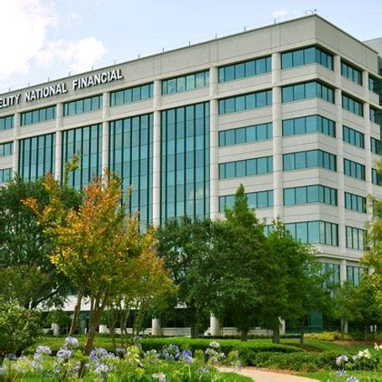 Fidelity National Financial Reviews in Bangalore, India ...