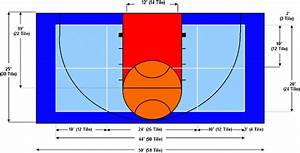 Back Yard Basketball Court Dimensions