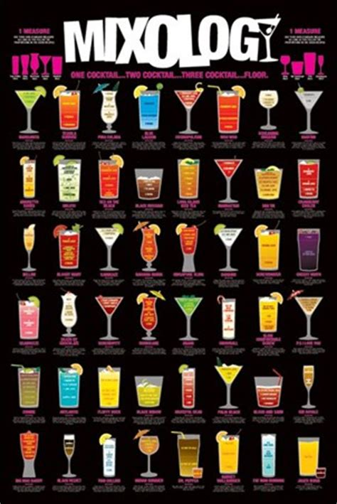 Food and Drink Posters and Prints   Buy Online at PopArtUK.com
