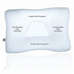 our best selling orthopedic pillow the tri core is With best selling pillows for neck pain