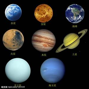 What Are the Eight Planets (page 2) - Pics about space