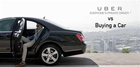 Uber Vs Car Ownership In India (excel Calculator)