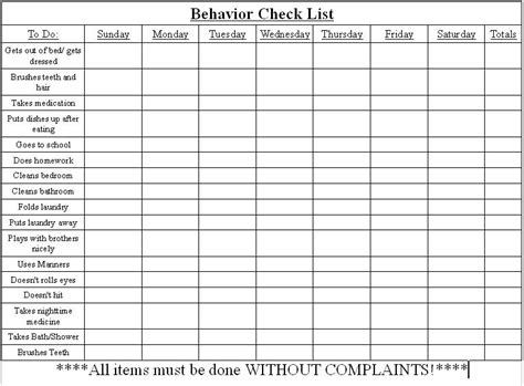 Behaviour Modification For Adhd by Original Size 766 215 565 In Behavior Chart Behavorial