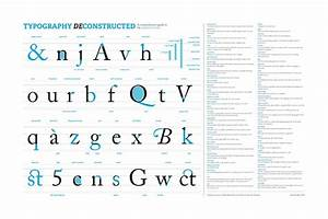 Typography Deconstructed  U2013 A Comprehensive Guide To The