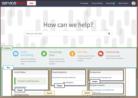 Service Portal Pages