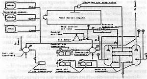 Sistem Starter Kapal