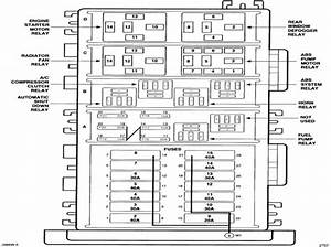 1997 Jeep Grand Cherokee Limited Fuse Box Diagram 25144 Netsonda Es