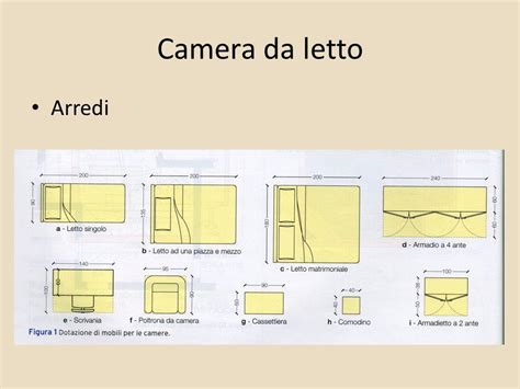 Arredi Da Letto by Progettazione Ppt Scaricare